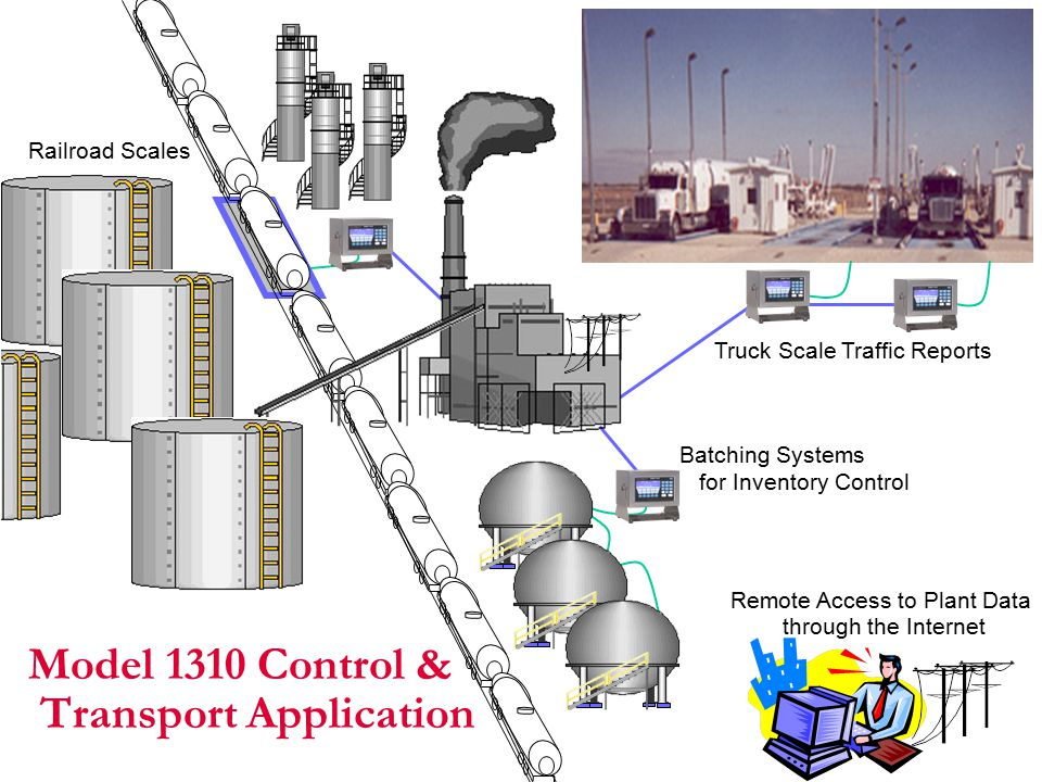 Railroad Scales Batching Systems for Inventory Control Truck Scale Traffic Reports Remote Access to Plant Data through the Internet Model 1310 Control & Transport Application