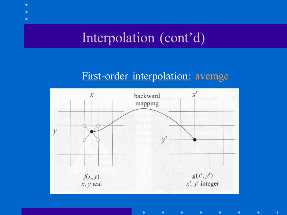 Interpolation (cont'd) First-order interpolation: average