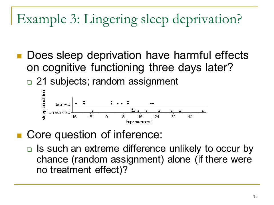 15 Example 3: Lingering sleep deprivation.