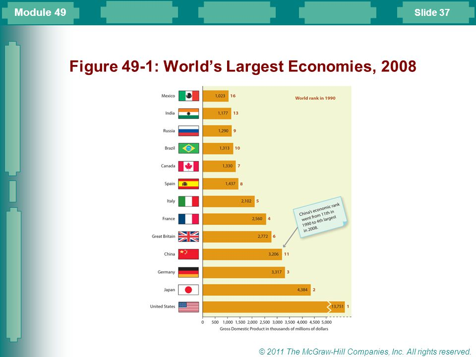 Slide 38 © 2011 The McGraw-Hill Companies, Inc.All rights reserved.