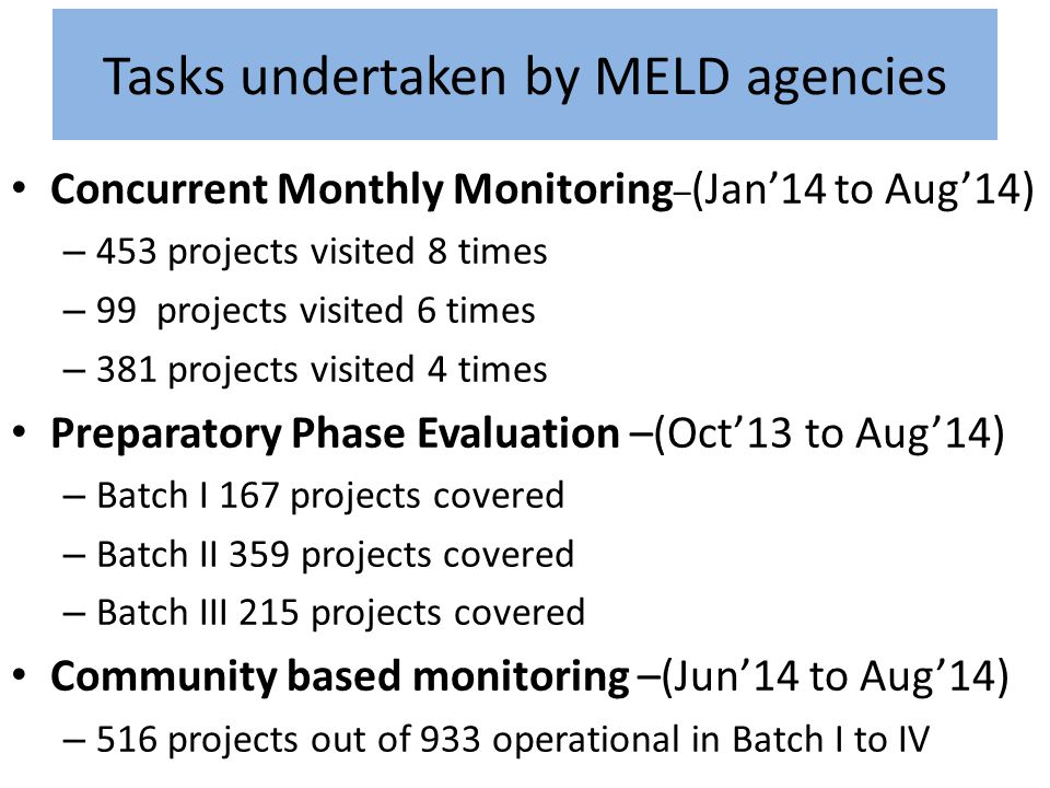 Tasks undertaken by MELD agencies Concurrent Monthly Monitoring – (Jan'14 to Aug'14) – 453 projects visited 8 times – 99 projects visited 6 times – 38