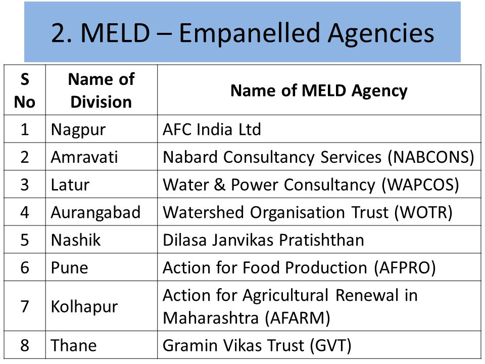 2. MELD – Empanelled Agencies S No Name of Division Name of MELD Agency 1NagpurAFC India Ltd 2AmravatiNabard Consultancy Services (NABCONS) 3LaturWate
