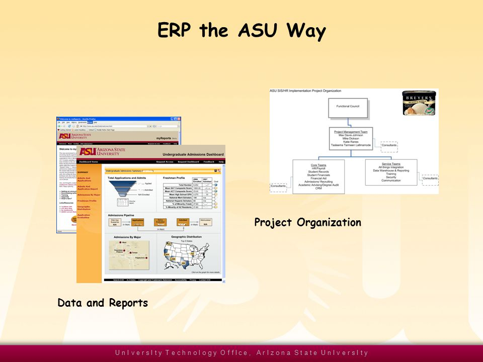 U n I v e r s I t y T e c h n o l o g y O f f I c e, A r I z o n a S t a t e U n I v e r s I t y ERP the ASU Way Data and Reports Project Organization