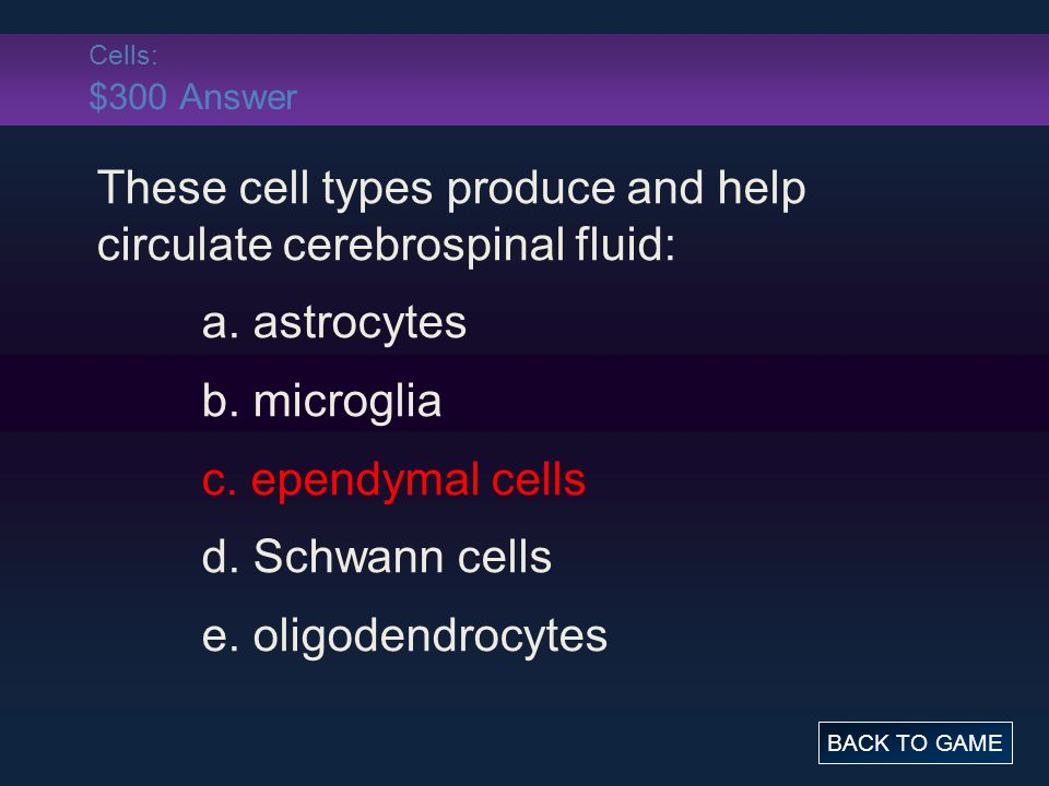 Cells: $300 Answer These cell types produce and help circulate cerebrospinal fluid: a.