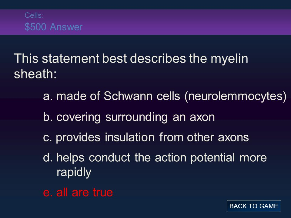 Cells: $500 Answer This statement best describes the myelin sheath: a.