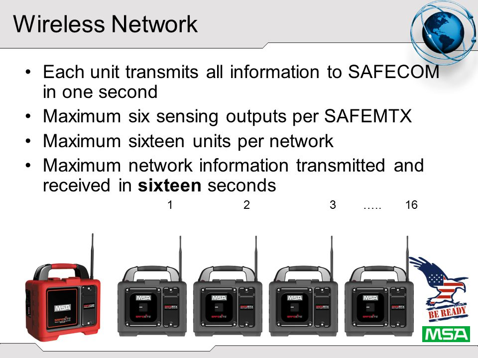 Wireless Network Each unit transmits all information to SAFECOM in one second Maximum six sensing outputs per SAFEMTX Maximum sixteen units per network Maximum network information transmitted and received in sixteen seconds 1 2 3 …..