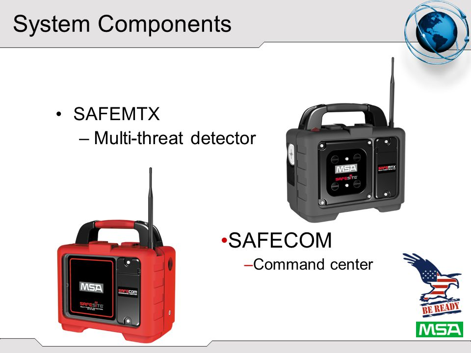 SAFEMTX Multi-Threat Detector Multi-threat detector –Four interchangeable sensors TIC's VOC's Combustible Oxygen –CWA Nerve Blister –Gamma radiation CZT –GPS