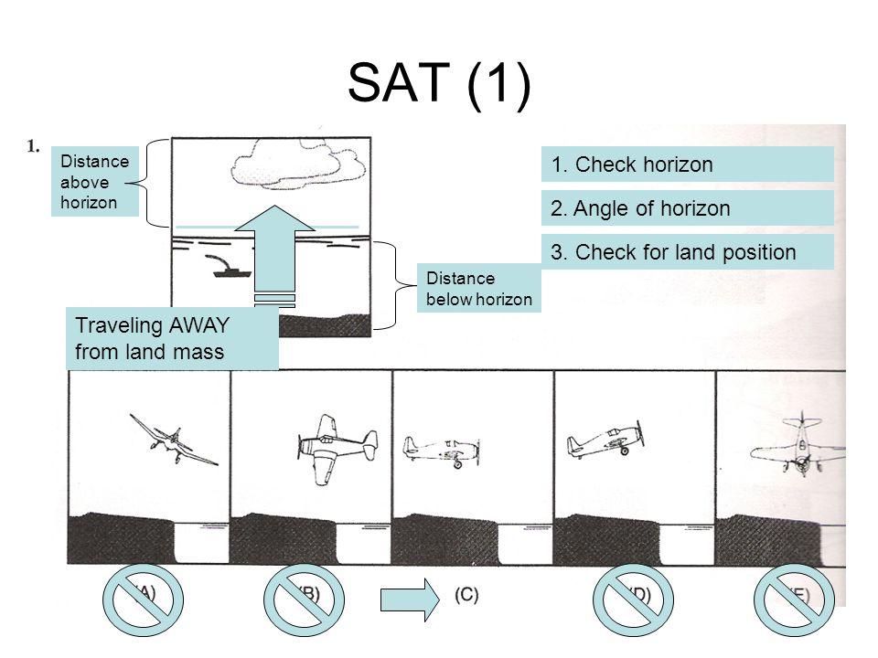 SAT (1) Distance above horizon Distance below horizon 1. Check horizon 2. Angle of horizon 3. Check for land position Traveling AWAY from land mass
