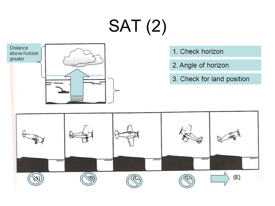 SAT (2) 1. Check horizon 2. Angle of horizon 3. Check for land position Distance above horizon greater