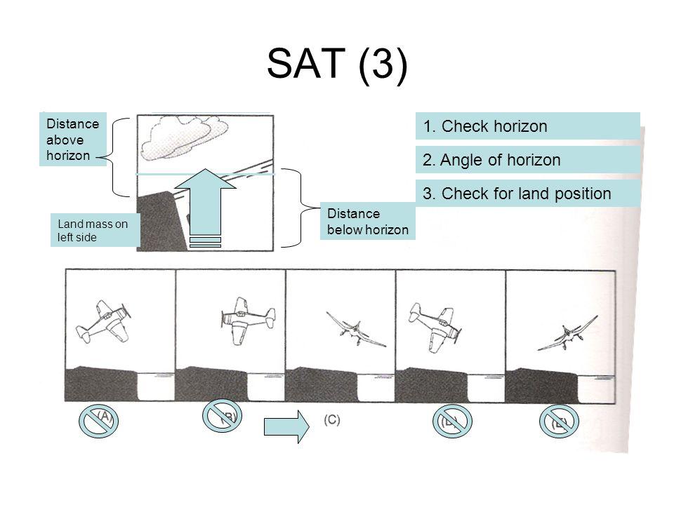 SAT (3) Distance above horizon Distance below horizon 1. Check horizon 2. Angle of horizon 3. Check for land position Land mass on left side