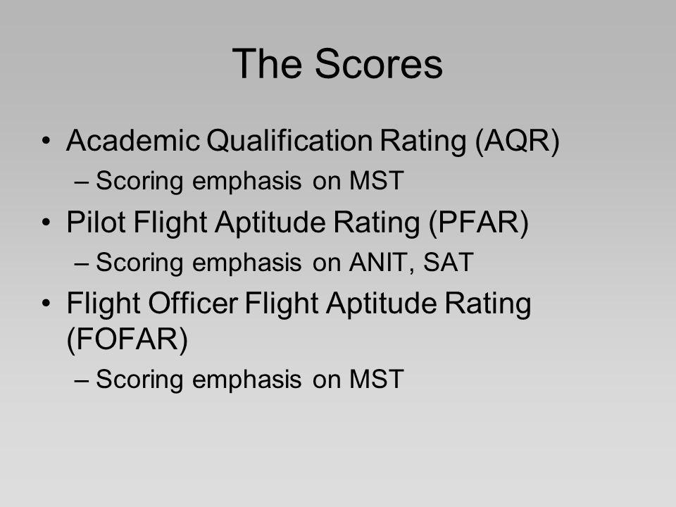 The Scores Academic Qualification Rating (AQR) –Scoring emphasis on MST Pilot Flight Aptitude Rating (PFAR) –Scoring emphasis on ANIT, SAT Flight Offi