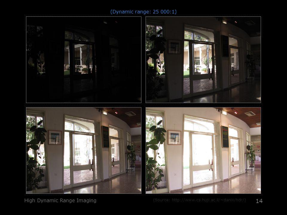 High Dynamic Range Imaging 14 (Source: http://www.cs.huji.ac.il/~danix/hdr/) (Dynamic range: 25 000:1)