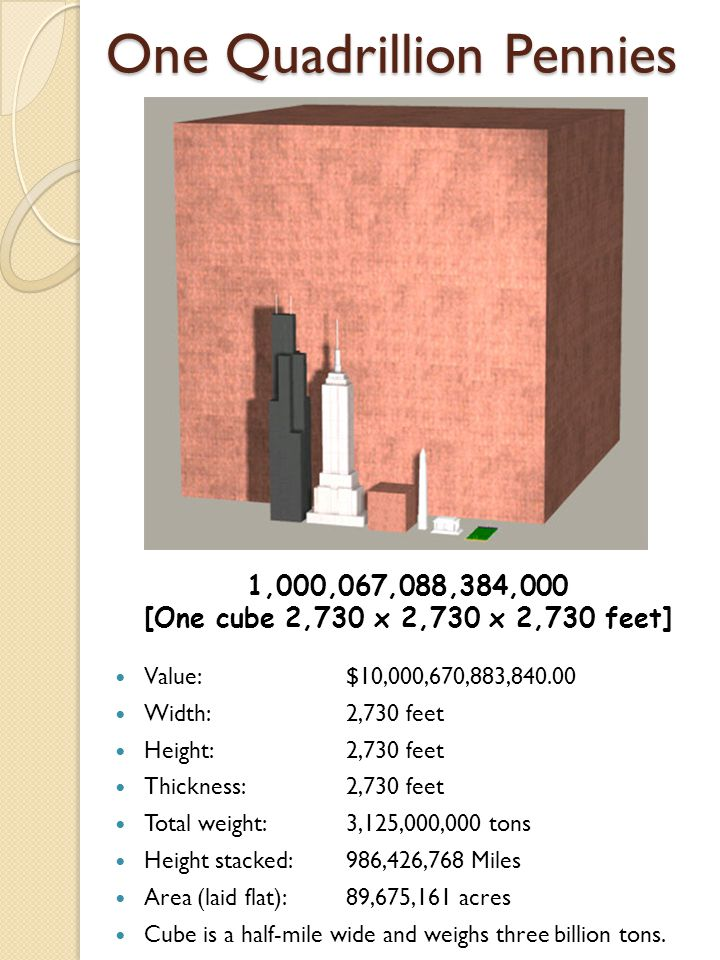 One Quadrillion Pennies Value:$10,000,670,883,840.00 Width:2,730 feet Height:2,730 feet Thickness:2,730 feet Total weight:3,125,000,000 tons Height stacked:986,426,768 Miles Area (laid flat):89,675,161 acres Cube is a half-mile wide and weighs three billion tons.