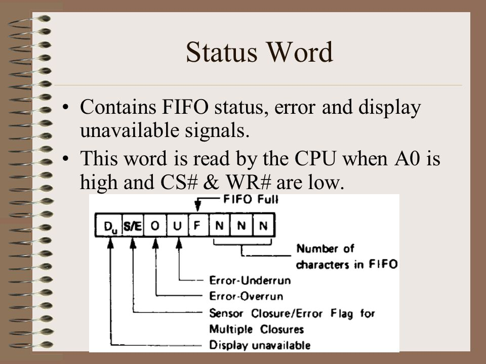 Status Word Contains FIFO status, error and display unavailable signals. This word is read by the CPU when A0 is high and CS# & WR# are low.