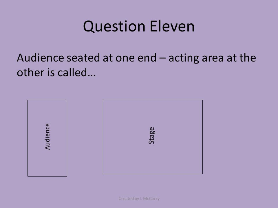 Question Eleven Audience seated at one end – acting area at the other is called… Created by L McCarry