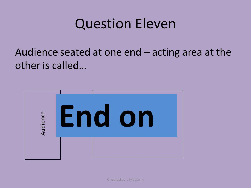 Question Eleven Audience seated at one end – acting area at the other is called… End on Created by L McCarry