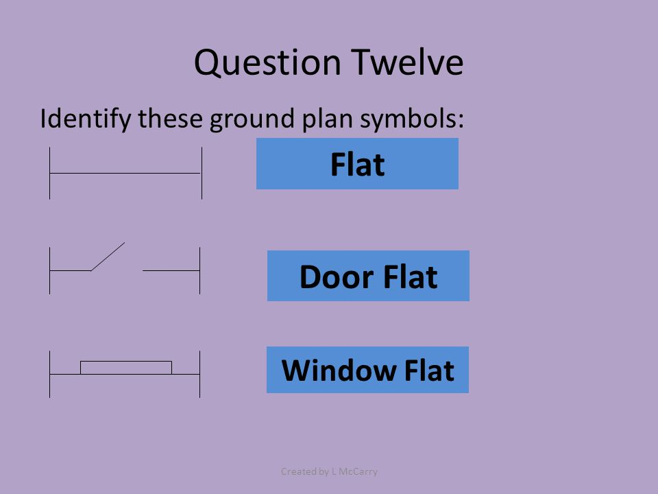 Question Twelve Identify these ground plan symbols: Flat Door Flat Window Flat Created by L McCarry