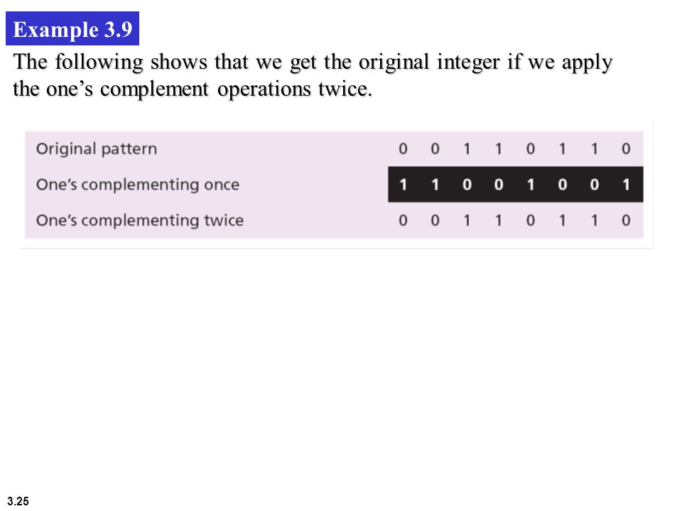 3.25 Example 3.9 The following shows that we get the original integer if we apply the one's complement operations twice.