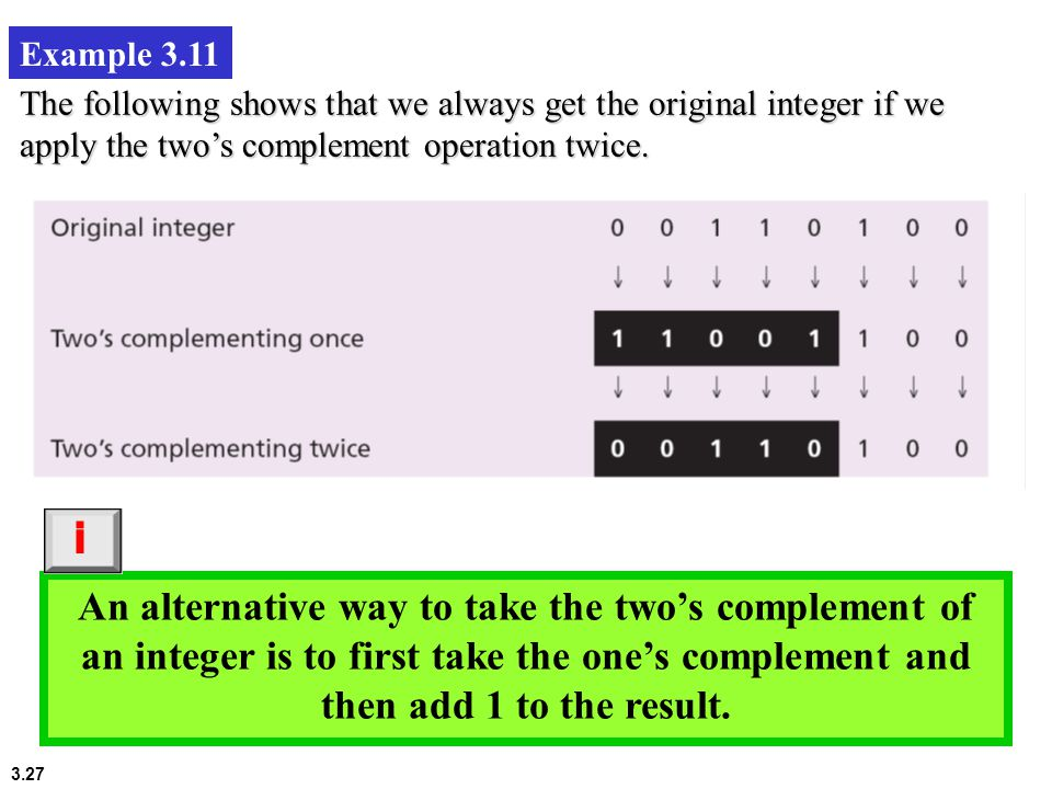 3.27 Example 3.11 The following shows that we always get the original integer if we apply the two's complement operation twice.