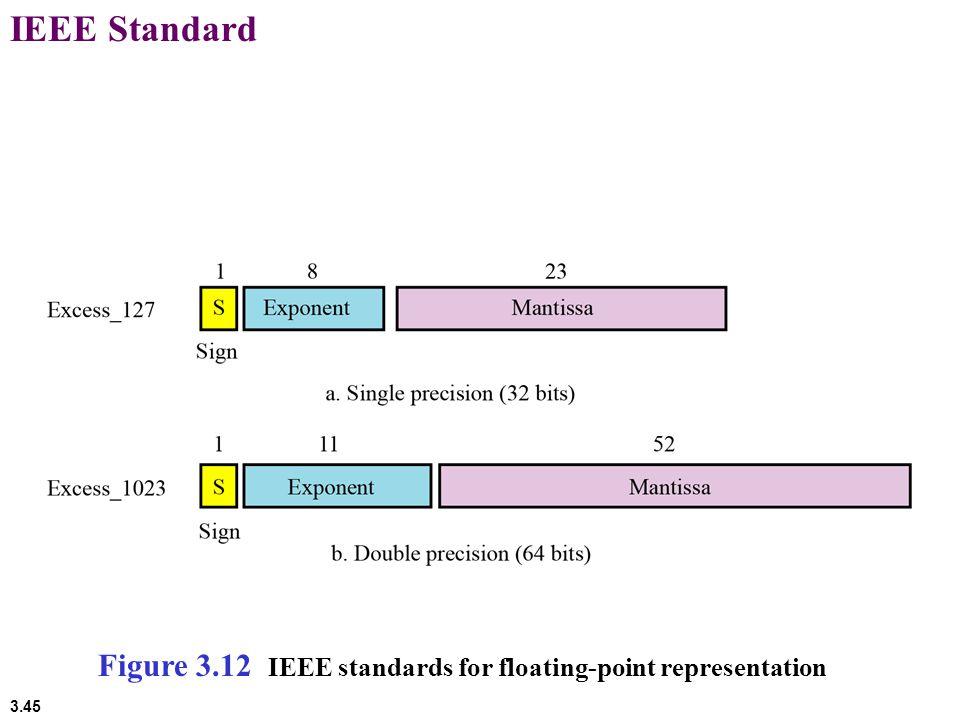 3.45 Figure 3.12 IEEE standards for floating-point representation IEEE Standard