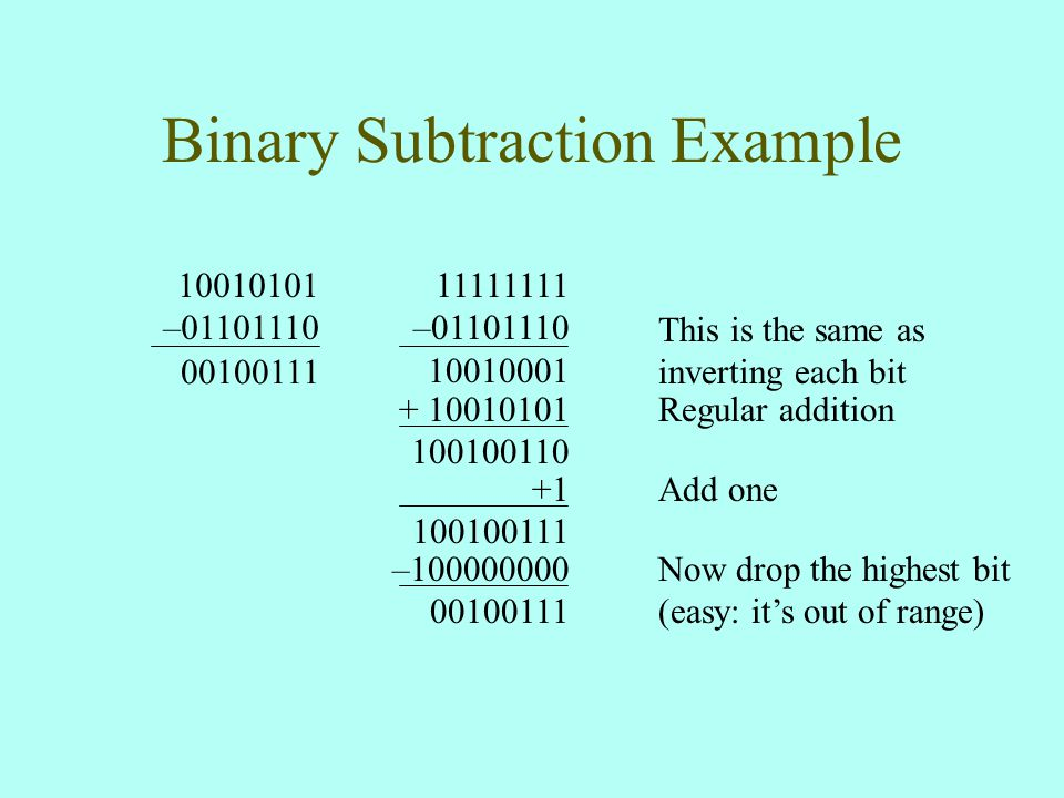 Binary Subtraction Example 10010101 –01101110 .