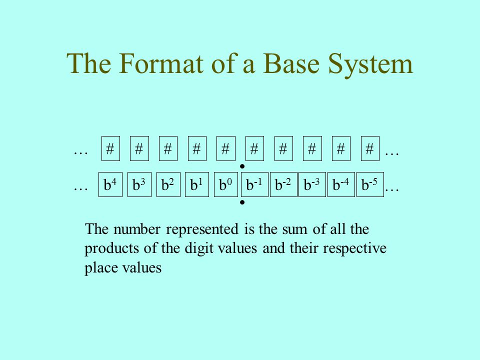 The Format of a Base System ##### … ##### … b4b4 b3b3 b2b2 b1b1 b0b0 … b -1 b -2 b -3 b -4 b -5 … The number represented is the sum of all the products of the digit values and their respective place values