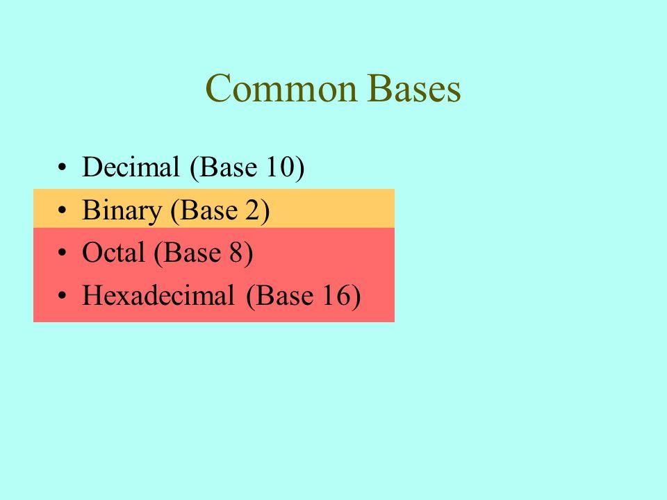 Common Bases Decimal (Base 10) Binary (Base 2) Octal (Base 8) Hexadecimal (Base 16)