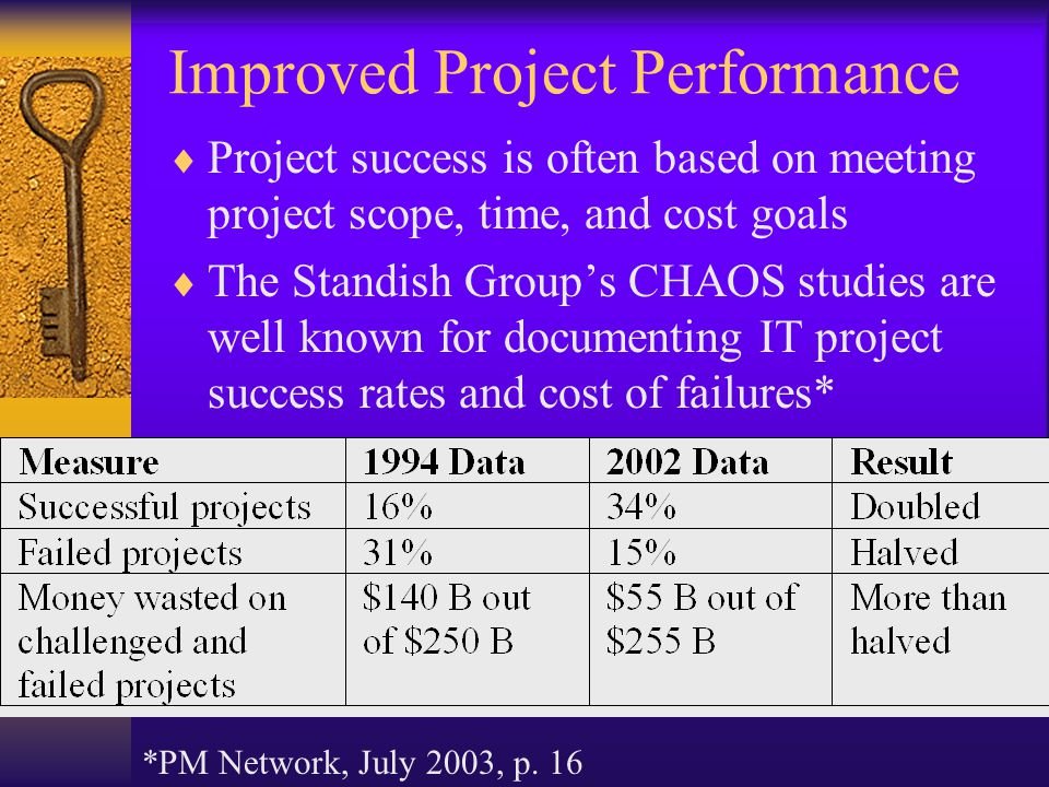 Improved Project Performance  Project success is often based on meeting project scope, time, and cost goals  The Standish Group's CHAOS studies are well known for documenting IT project success rates and cost of failures* *PM Network, July 2003, p.