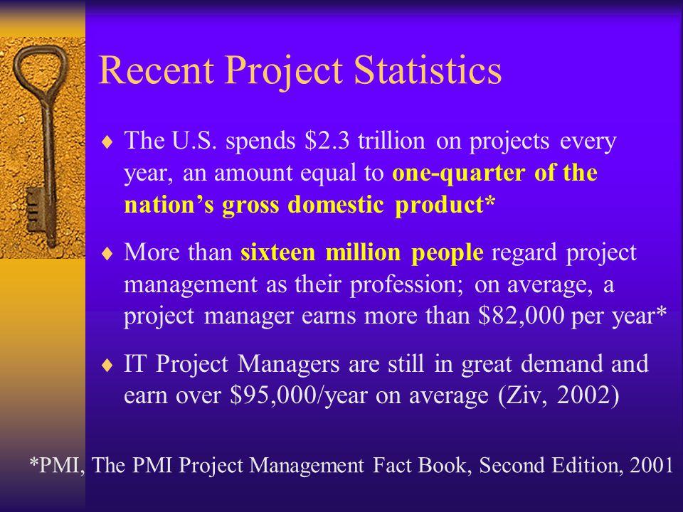 Recent Project Statistics  The U.S.