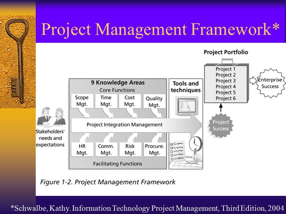 Project Management Framework* *Schwalbe, Kathy.