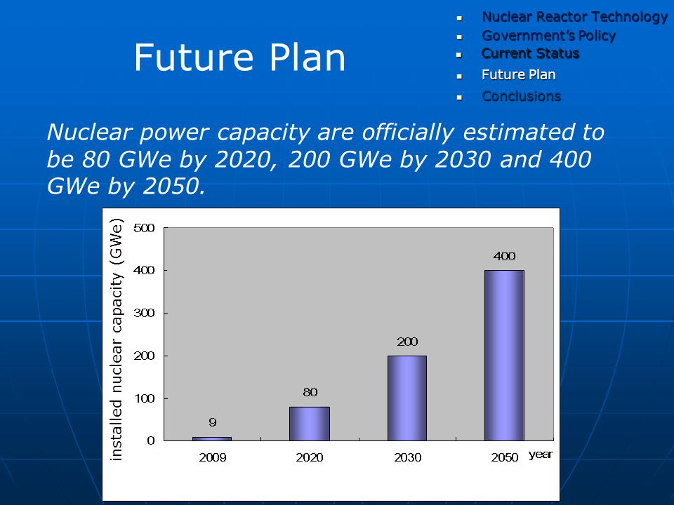 Future Plan Nuclear power capacity are officially estimated to be 80 GWe by 2020, 200 GWe by 2030 and 400 GWe by 2050.