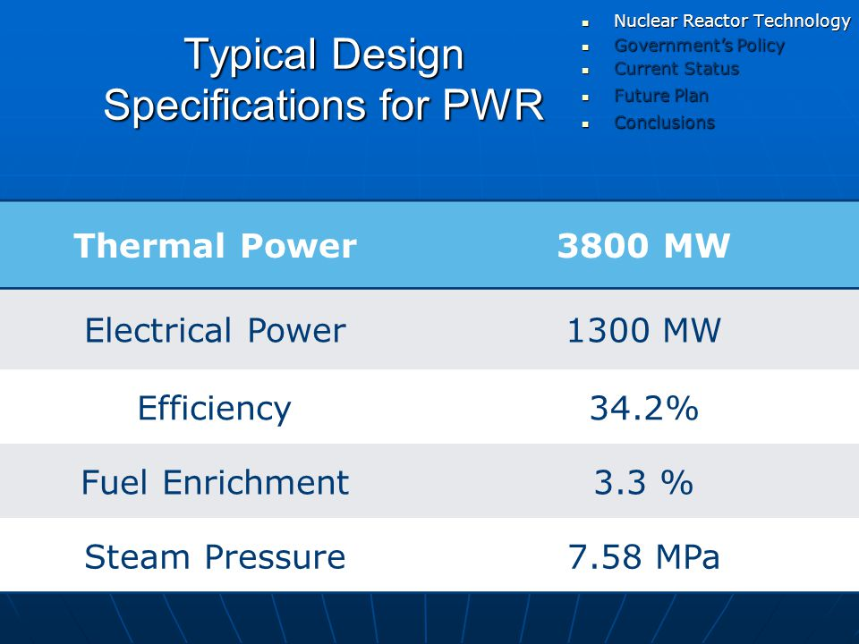 Typical Design Specifications for PWR Thermal Power3800 MW Electrical Power1300 MW Efficiency34.2% Fuel Enrichment3.3 % Steam Pressure7.58 MPa Government's Policy Government's Policy Current Status Current Status Nuclear Reactor Technology Nuclear Reactor Technology Future Plan Future Plan Conclusions Conclusions