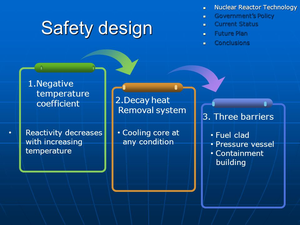 Nuclear Fuel Cycle Strategy: Closed nuclear fuel cycle system China has primarily established a nuclear fuel cycle system covering uranium exploration, mining and milling, conversion, isotope separation, nuclear fuel element manufacture and spent fuel reprocessing.