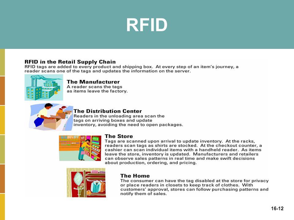 16-12 RFID