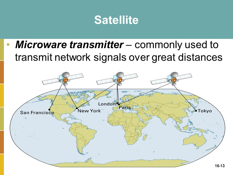 16-13 Satellite Microware transmitter – commonly used to transmit network signals over great distances
