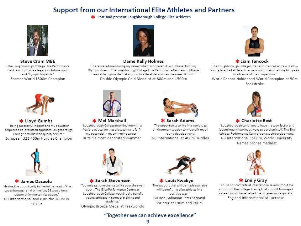 Together we can achieve excellence Support from our International Elite Athletes and Partners Past and present Loughborough College Elite Athletes Dame Kelly Holmes 'There were times during my career when I wondered if I would ever fulfil my Olympic dream.