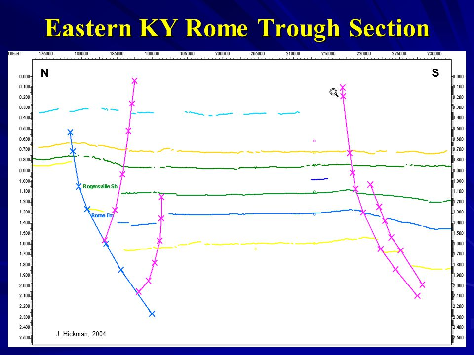 Eastern KY Rome Trough Section J. Hickman, 2004 SN