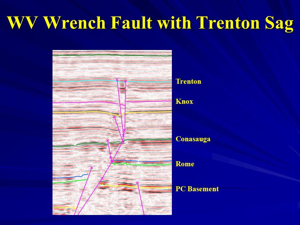 WV Wrench Fault with Trenton Sag Trenton Knox Conasauga PC Basement Rome