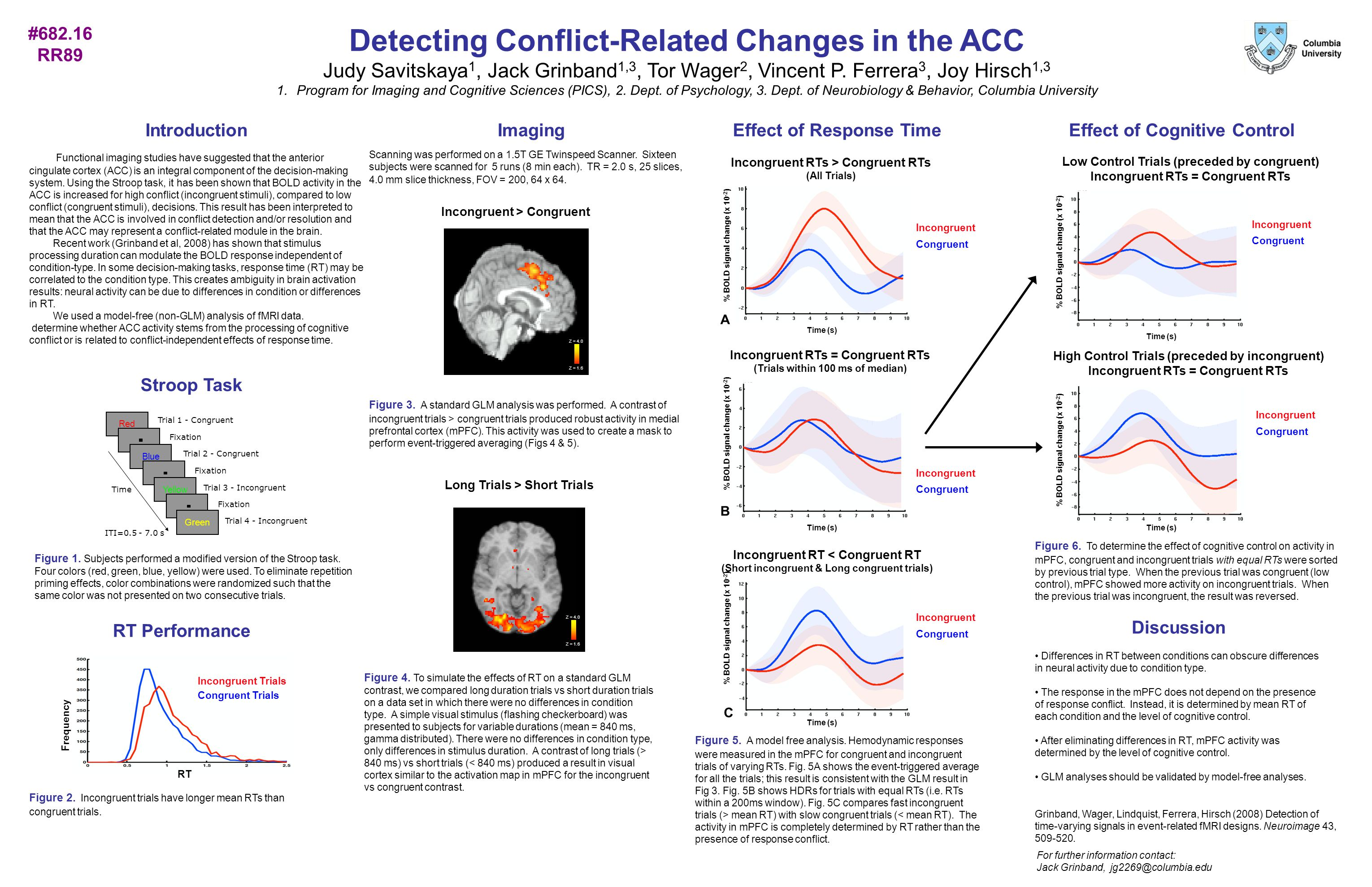 Detecting Conflict-Related Changes in the ACC Judy Savitskaya 1, Jack Grinband 1,3, Tor Wager 2, Vincent P.