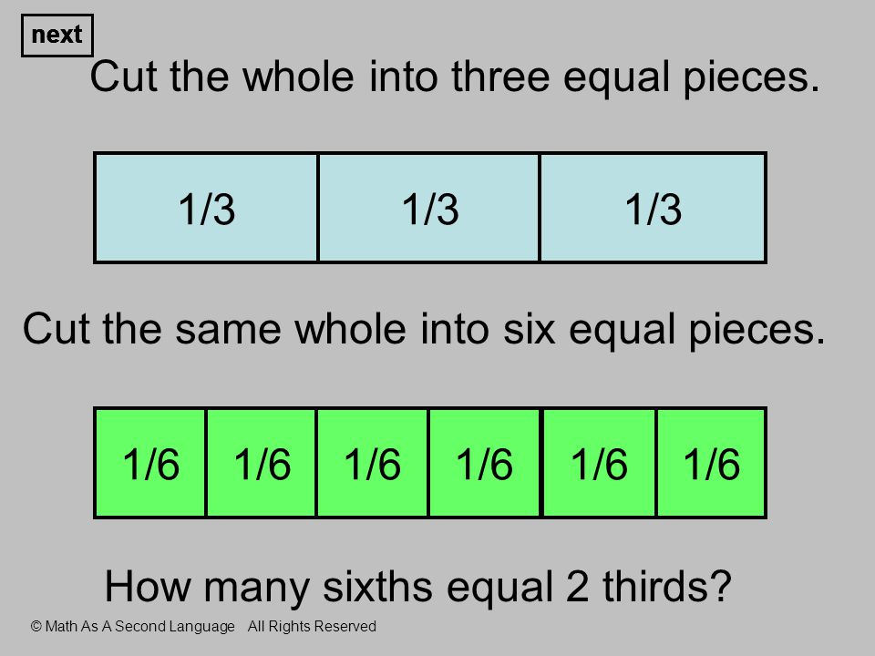 1 whole Cut the whole into three equal pieces. Cut the same whole into six equal pieces.