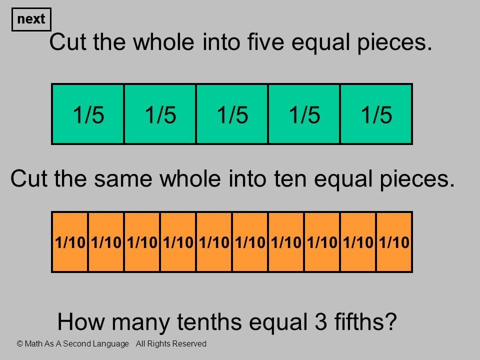 Cut the whole into five equal pieces. Cut the same whole into ten equal pieces.