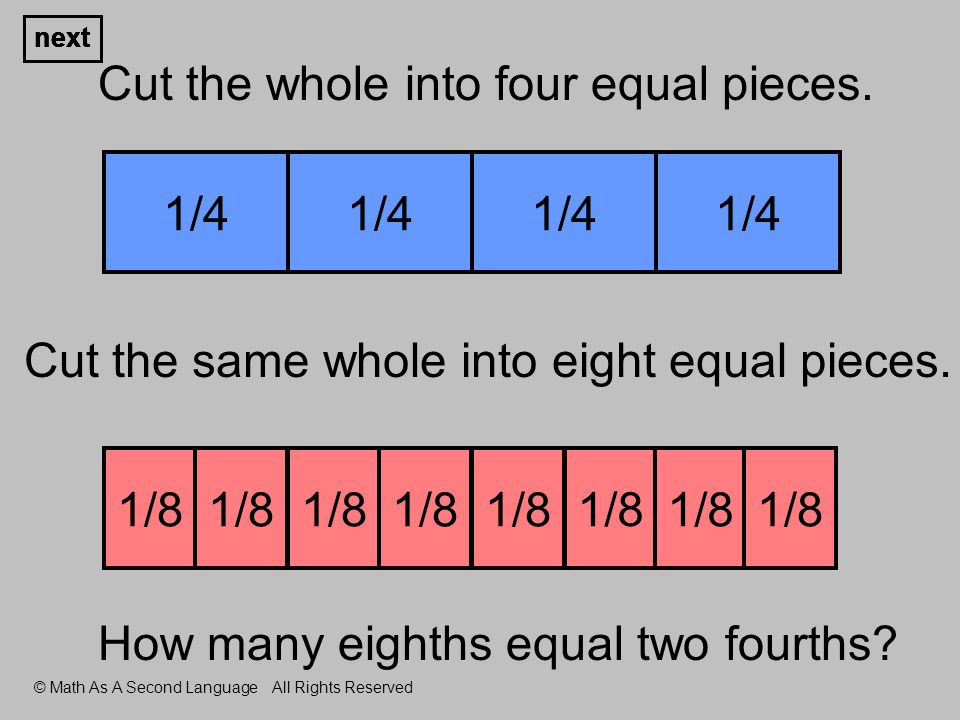 Cut the whole into four equal pieces. Cut the same whole into eight equal pieces.