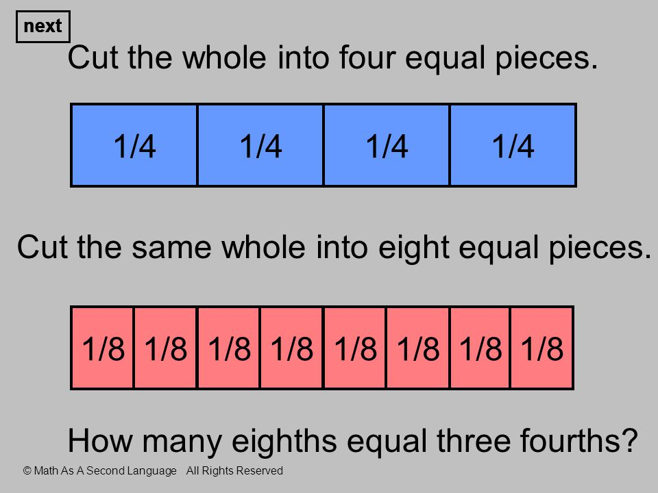 1 whole Cut the whole into six equal pieces.Cut the same whole into twelve equal pieces.