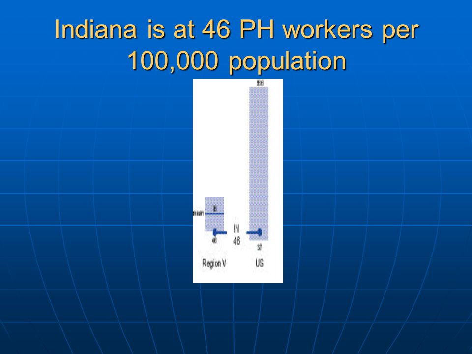 Indiana is at 46 PH workers per 100,000 population