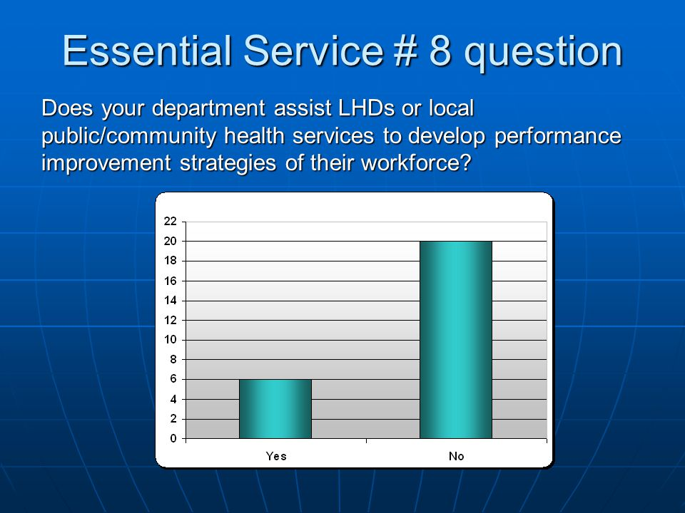 Essential Service # 8 question Does your department assist LHDs or local public/community health services to develop performance improvement strategies of their workforce?
