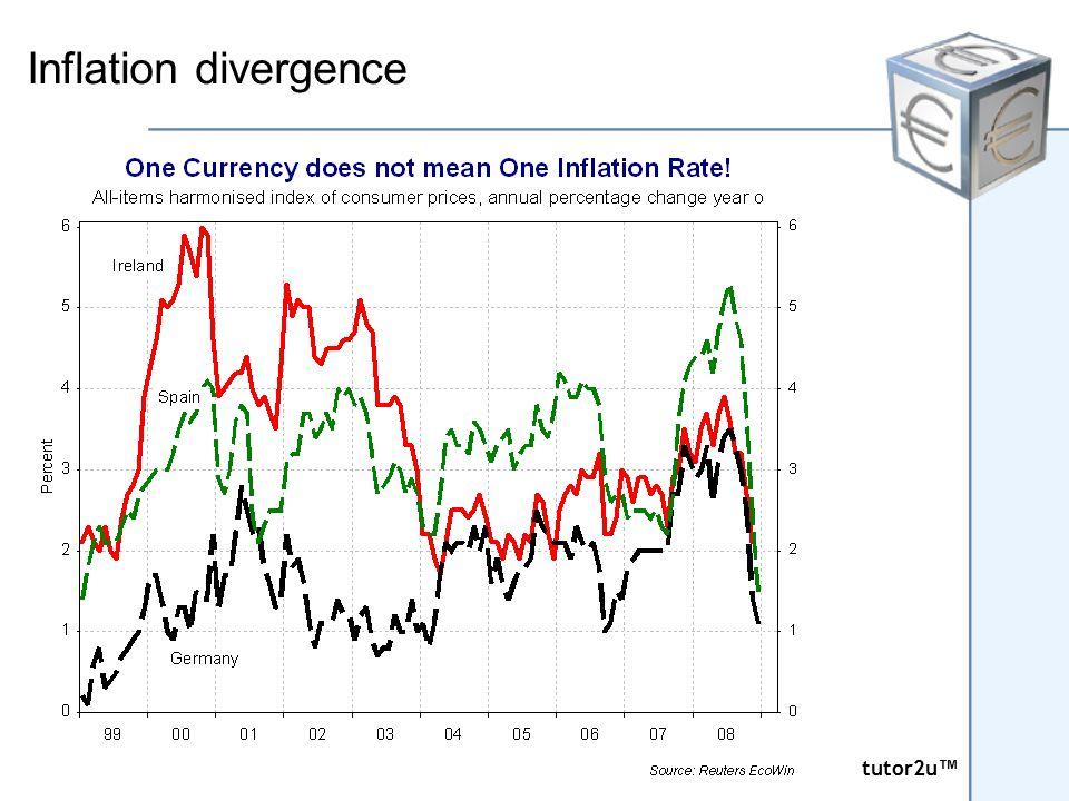 tutor2u ™ tutor2u ™ Inflation divergence