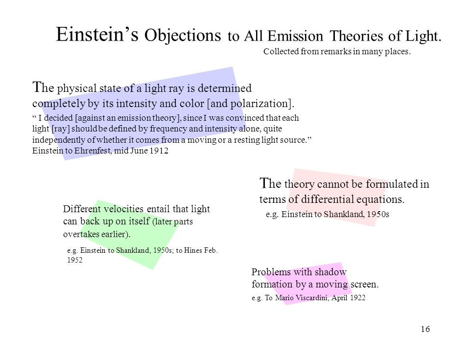 16 Einstein's Objections to All Emission Theories of Light.
