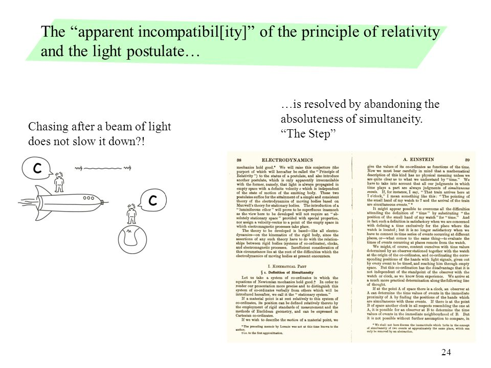 24 The apparent incompatibil[ity] of the principle of relativity and the light postulate… Chasing after a beam of light does not slow it down .