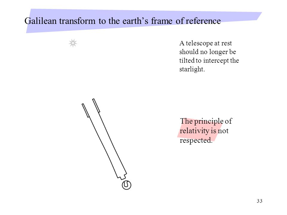 33 Galilean transform to the earth's frame of reference The principle of relativity is not respected. A telescope at rest should no longer be tilted t