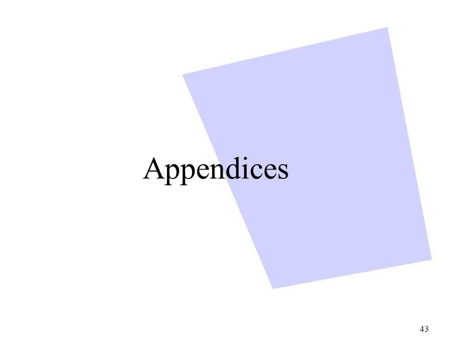 43 Appendices